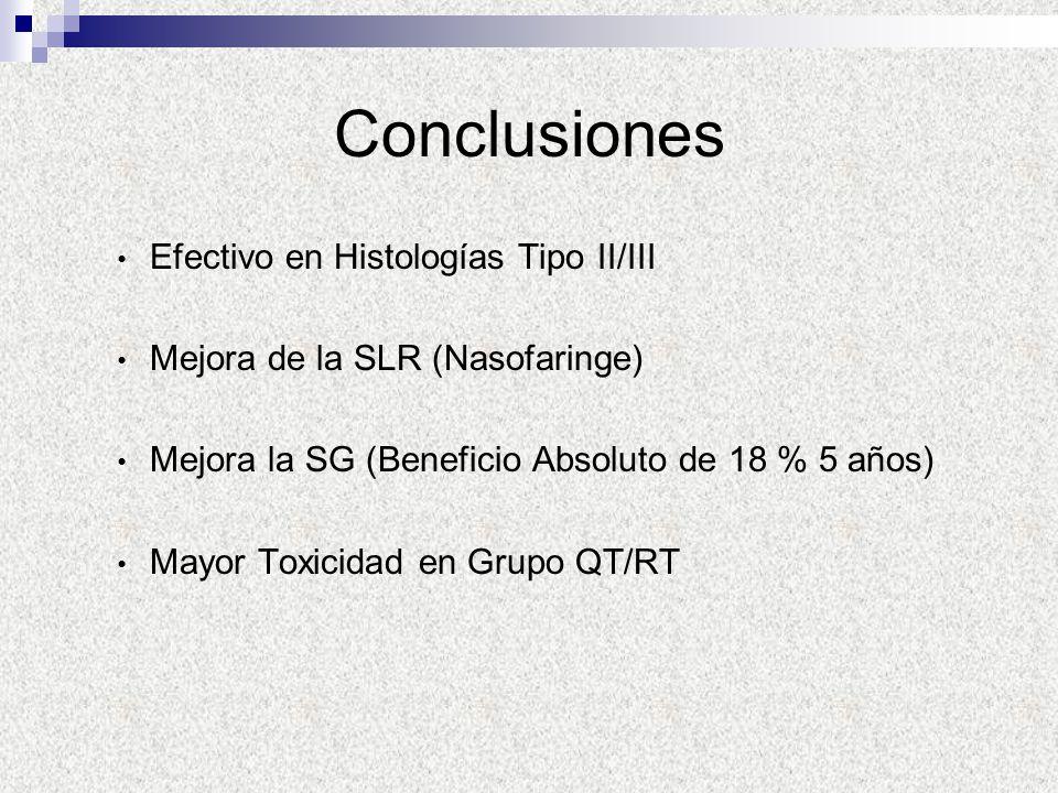 Conclusiones Efectivo en Histologías Tipo II/III