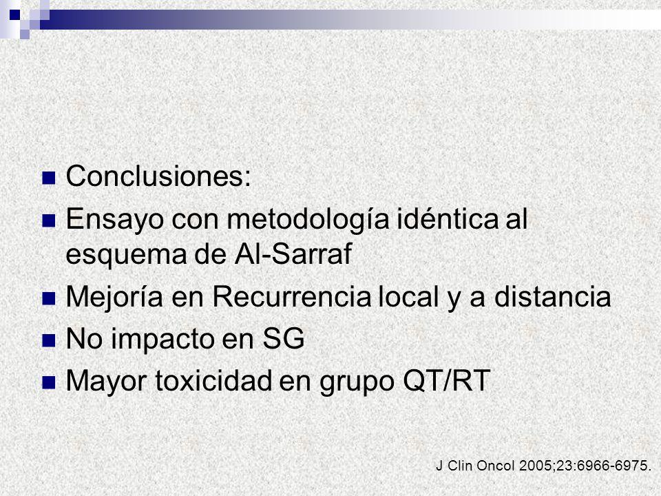 Ensayo con metodología idéntica al esquema de Al-Sarraf