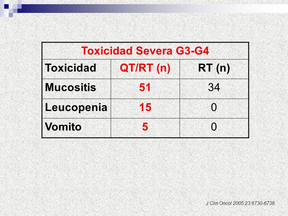 Toxicidad Severa G3-G4 QT/RT (n) RT (n) 51 15 5