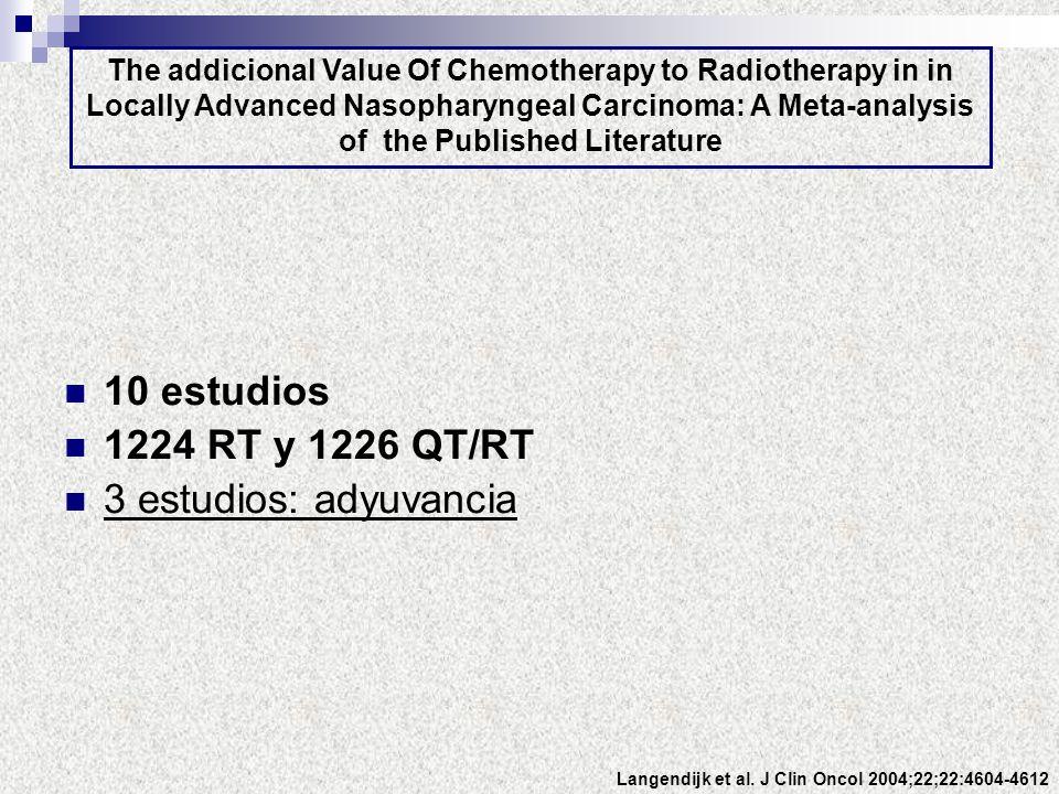 10 estudios 1224 RT y 1226 QT/RT 3 estudios: adyuvancia
