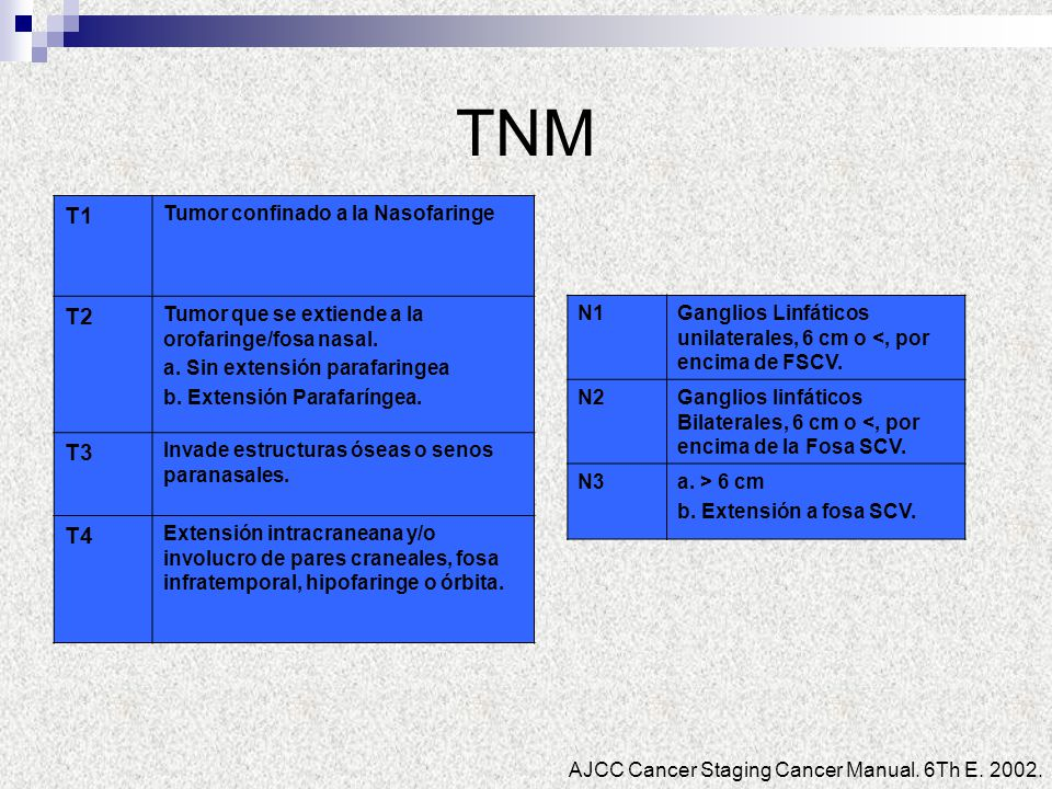 TNM T1 T2 T3 T4 Tumor confinado a la Nasofaringe