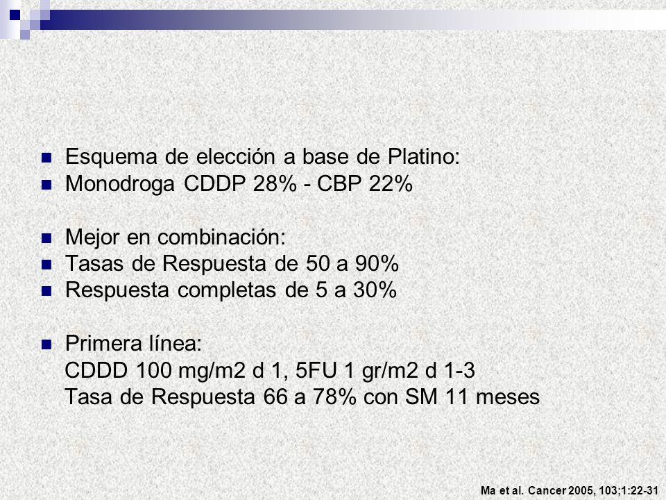 Esquema de elección a base de Platino: Monodroga CDDP 28% - CBP 22%