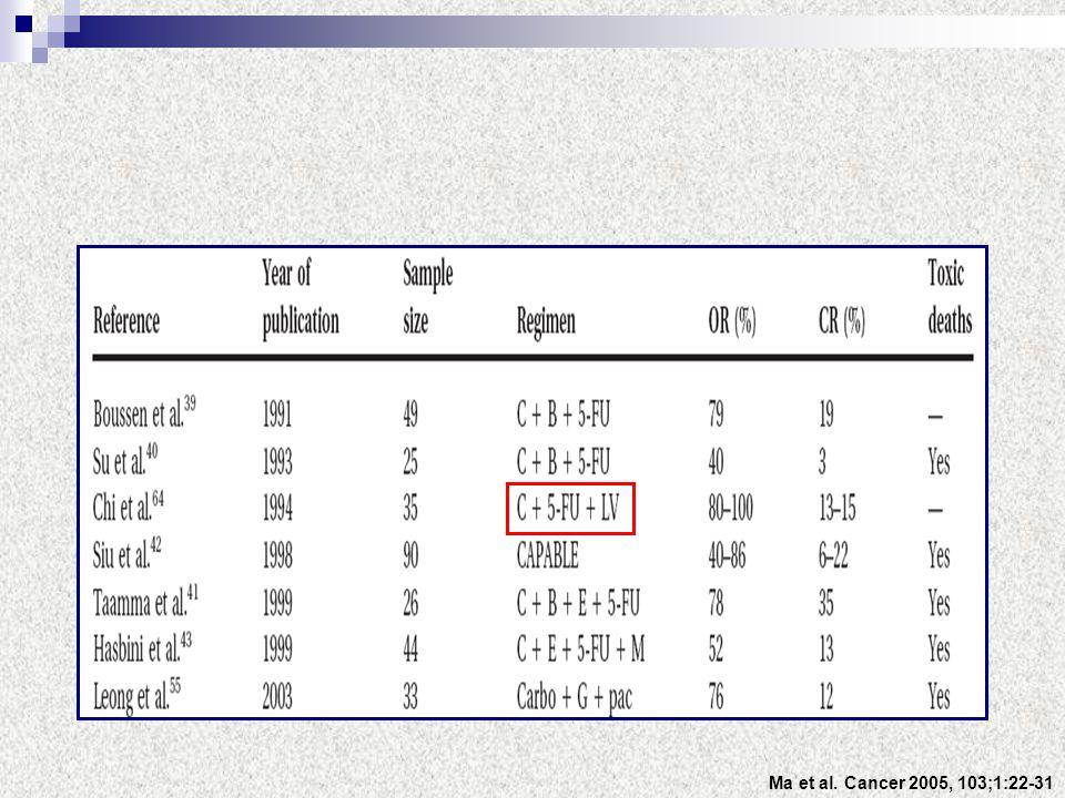 Ma et al. Cancer 2005, 103;1:22-31