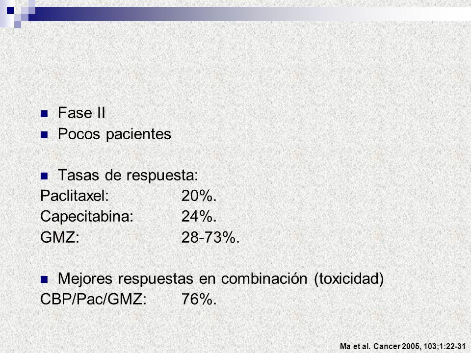 Mejores respuestas en combinación (toxicidad) CBP/Pac/GMZ: 76%.
