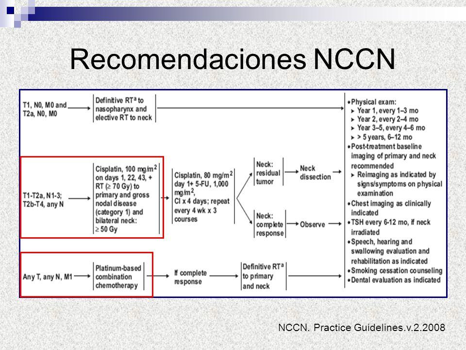 NCCN. Practice Guidelines.v.2.2008