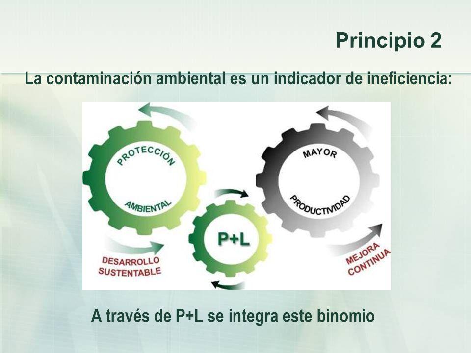 Principio 2 La contaminación ambiental es un indicador de ineficiencia: A través de P+L se integra este binomio.