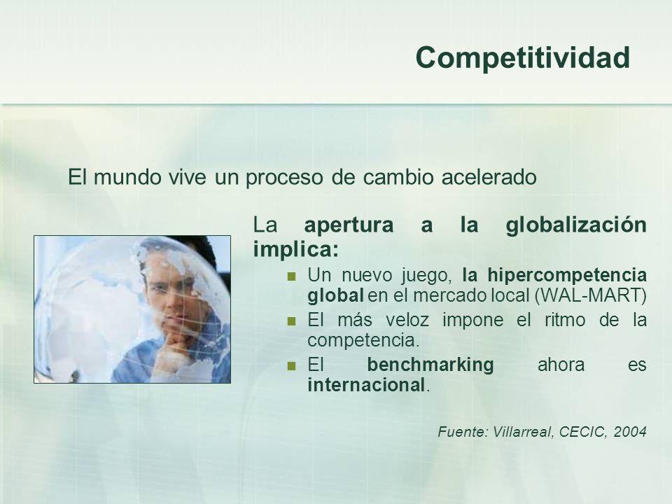 Competitividad El mundo vive un proceso de cambio acelerado