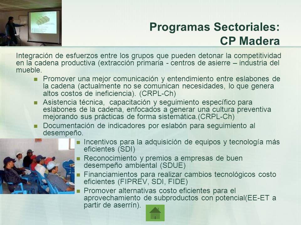 Programas Sectoriales: CP Madera