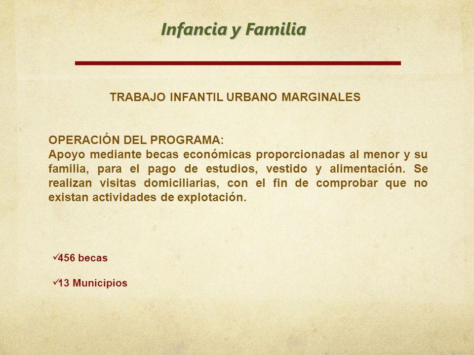 TRABAJO INFANTIL URBANO MARGINALES
