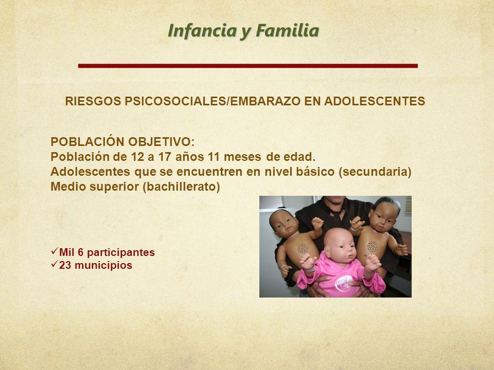 RIESGOS PSICOSOCIALES/EMBARAZO EN ADOLESCENTES