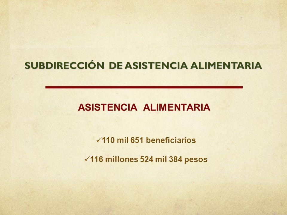 SUBDIRECCIÓN DE ASISTENCIA ALIMENTARIA ASISTENCIA ALIMENTARIA