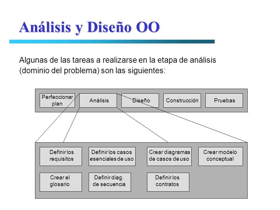 Análisis y Diseño OO Algunas de las tareas a realizarse en la etapa de análisis. (dominio del problema) son las siguientes: