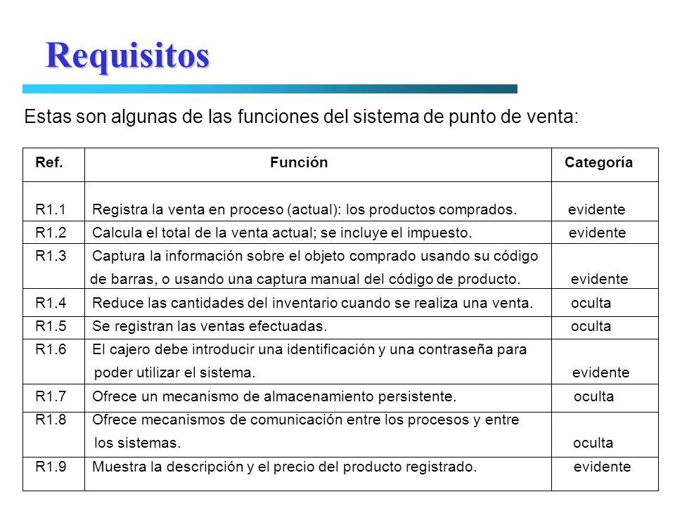 Requisitos Estas son algunas de las funciones del sistema de punto de venta: