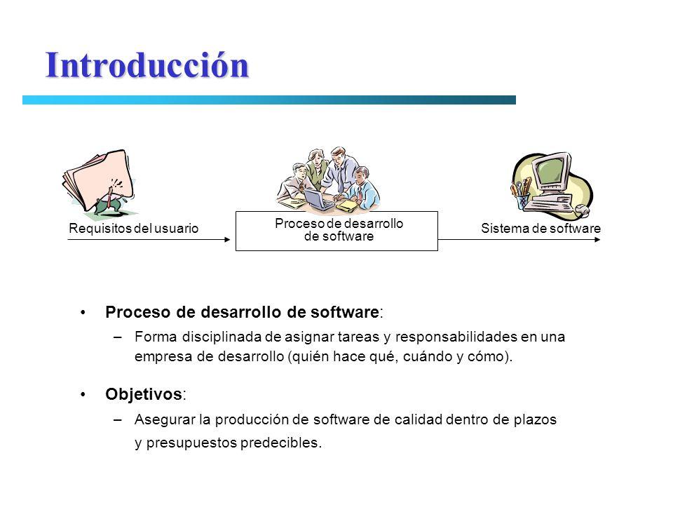 Introducción Proceso de desarrollo de software: Objetivos: