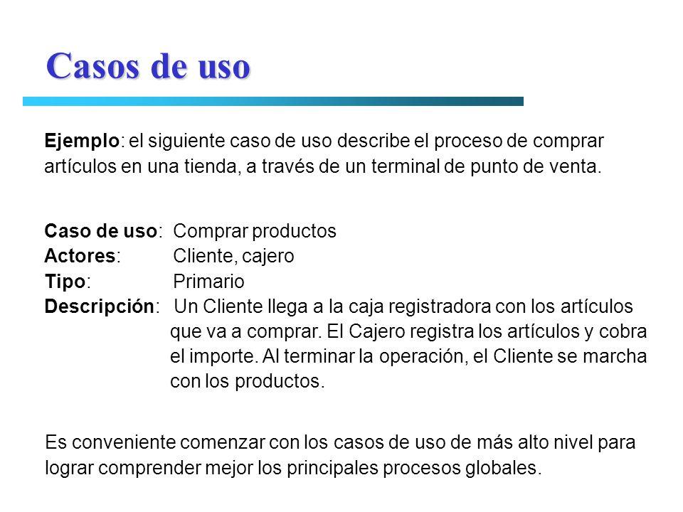 Casos de uso Ejemplo: el siguiente caso de uso describe el proceso de comprar artículos en una tienda, a través de un terminal de punto de venta.