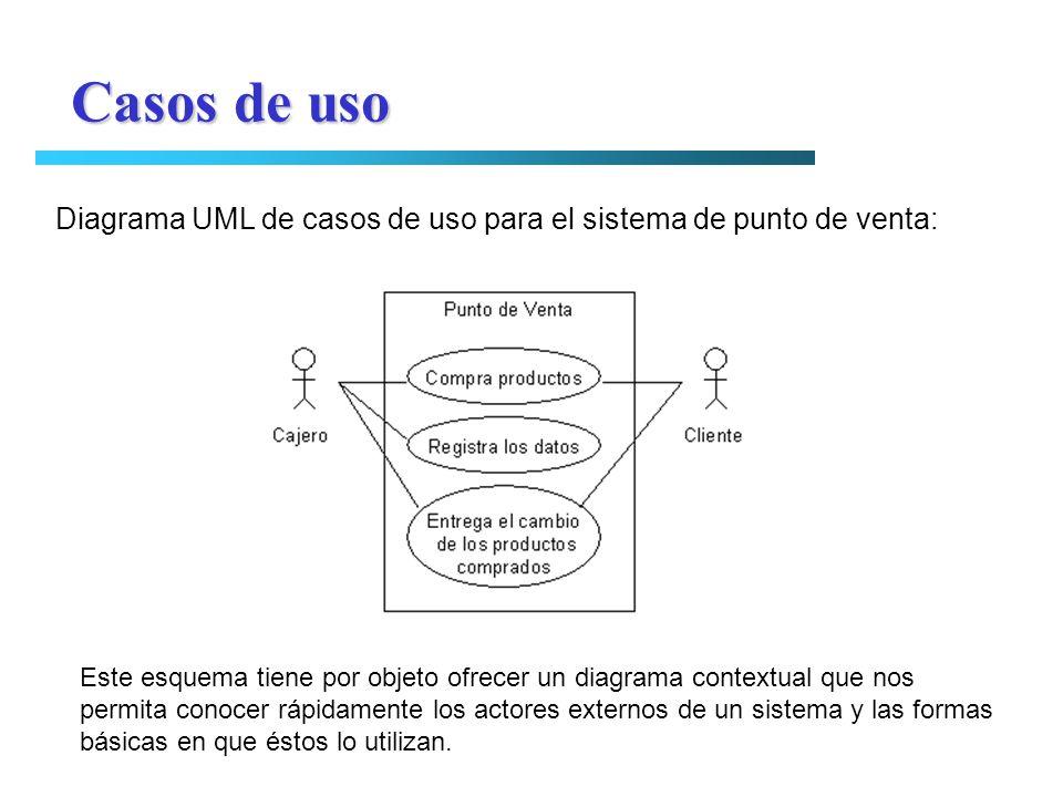 Casos de usoDiagrama UML de casos de uso para el sistema de punto de venta: