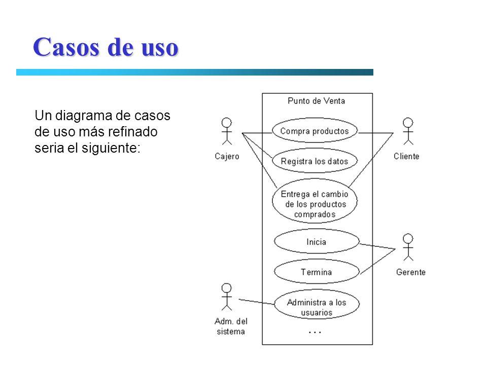 Casos de uso Un diagrama de casos de uso más refinado
