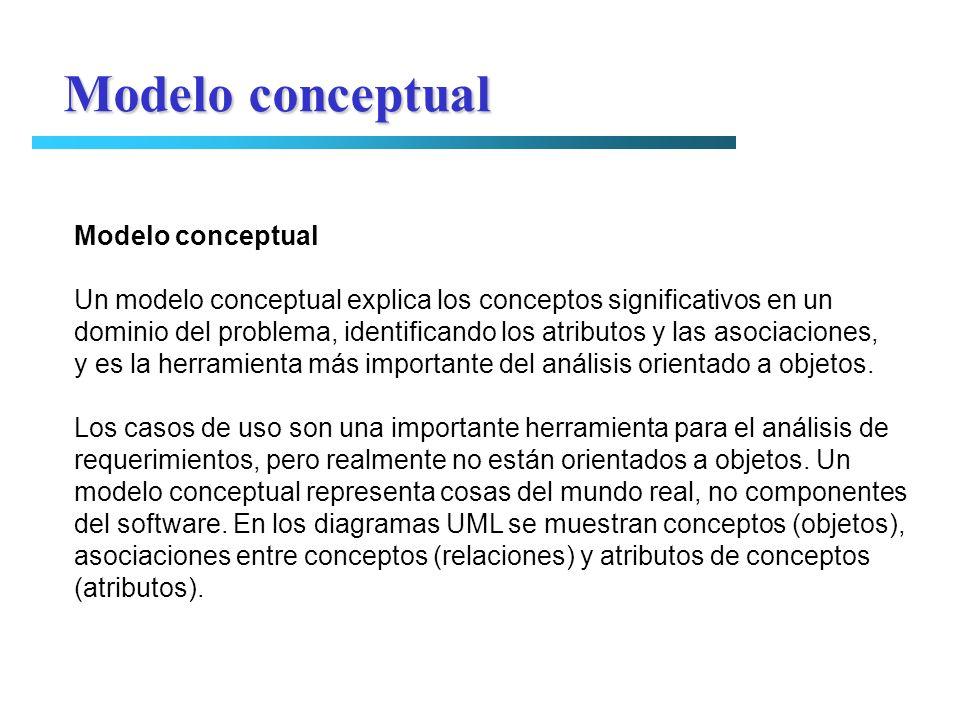 Modelo conceptual Modelo conceptual