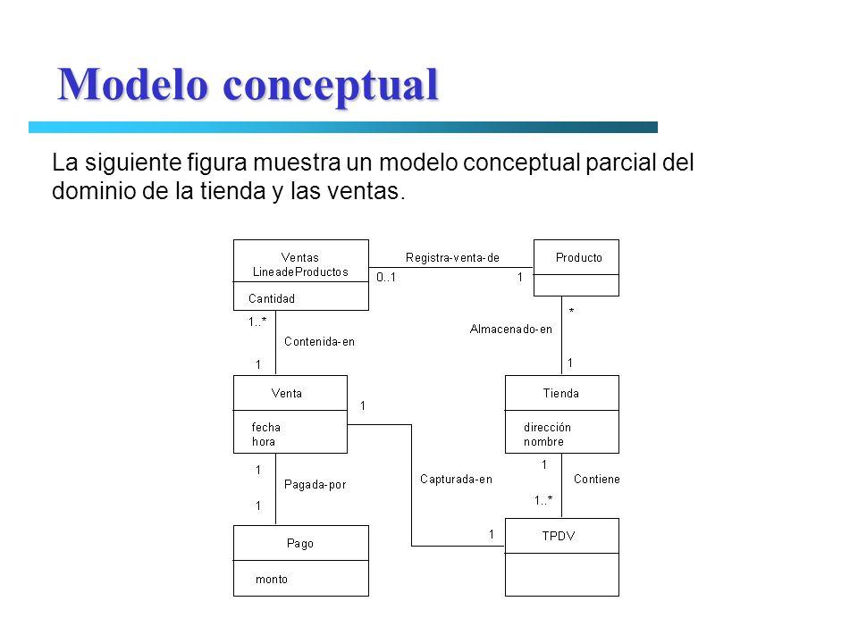 Modelo conceptualLa siguiente figura muestra un modelo conceptual parcial del.