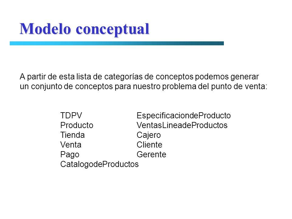 Modelo conceptualA partir de esta lista de categorías de conceptos podemos generar.