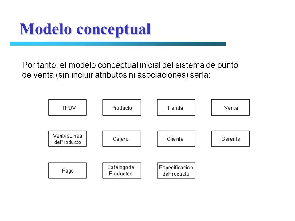 Modelo conceptualPor tanto, el modelo conceptual inicial del sistema de punto.