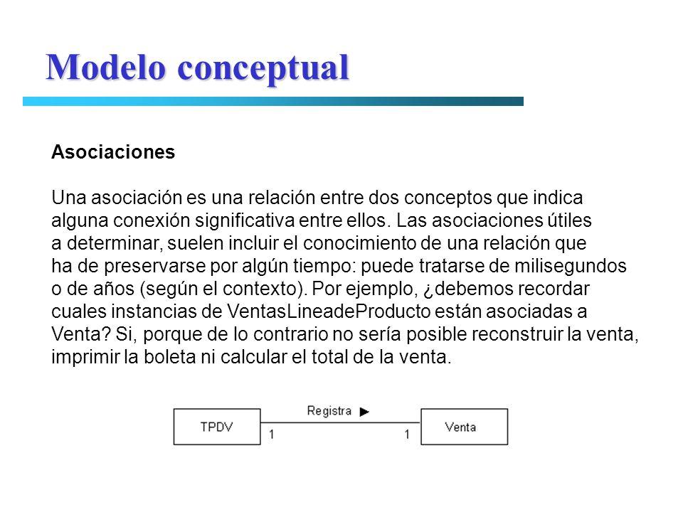 Modelo conceptual Asociaciones