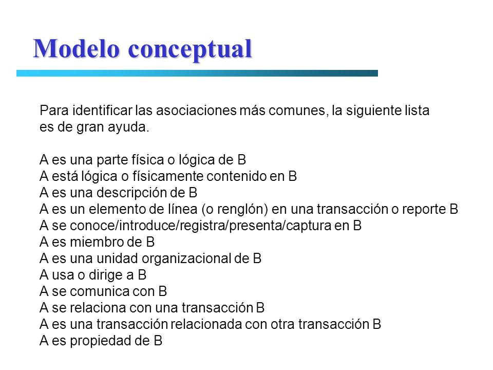 Modelo conceptual Para identificar las asociaciones más comunes, la siguiente lista. es de gran ayuda.