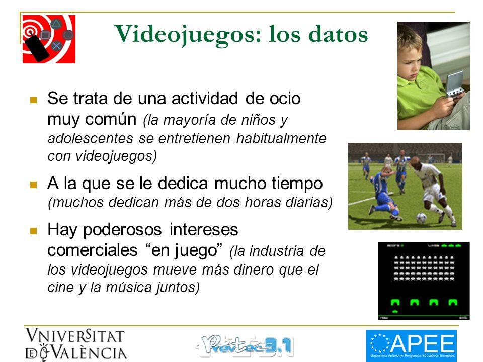 Videojuegos: los datos