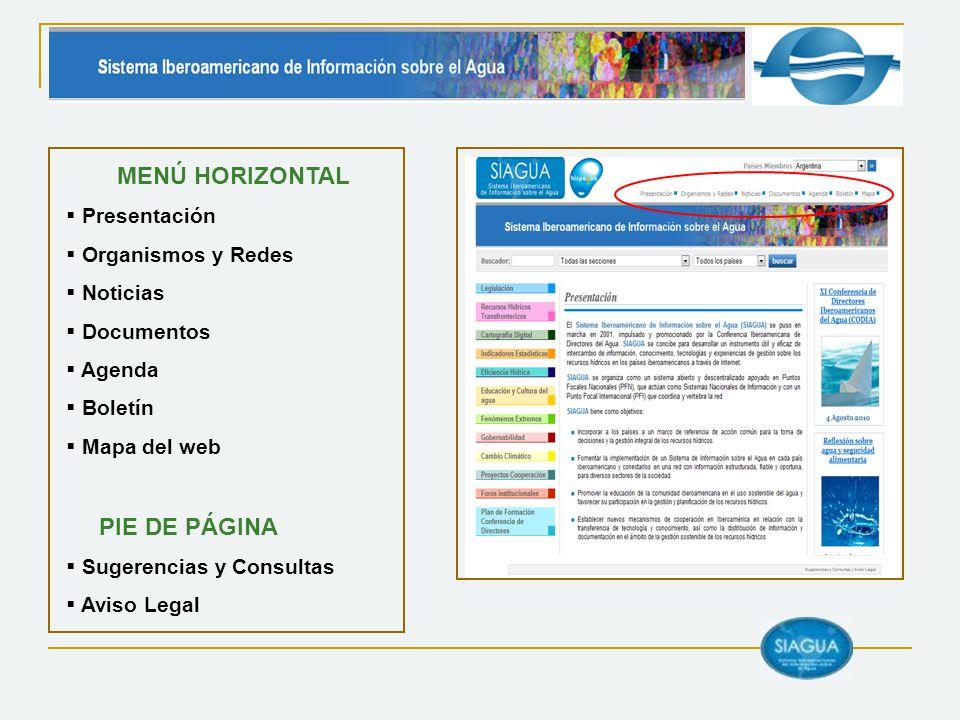 MENÚ HORIZONTAL PIE DE PÁGINA Presentación Organismos y Redes Noticias