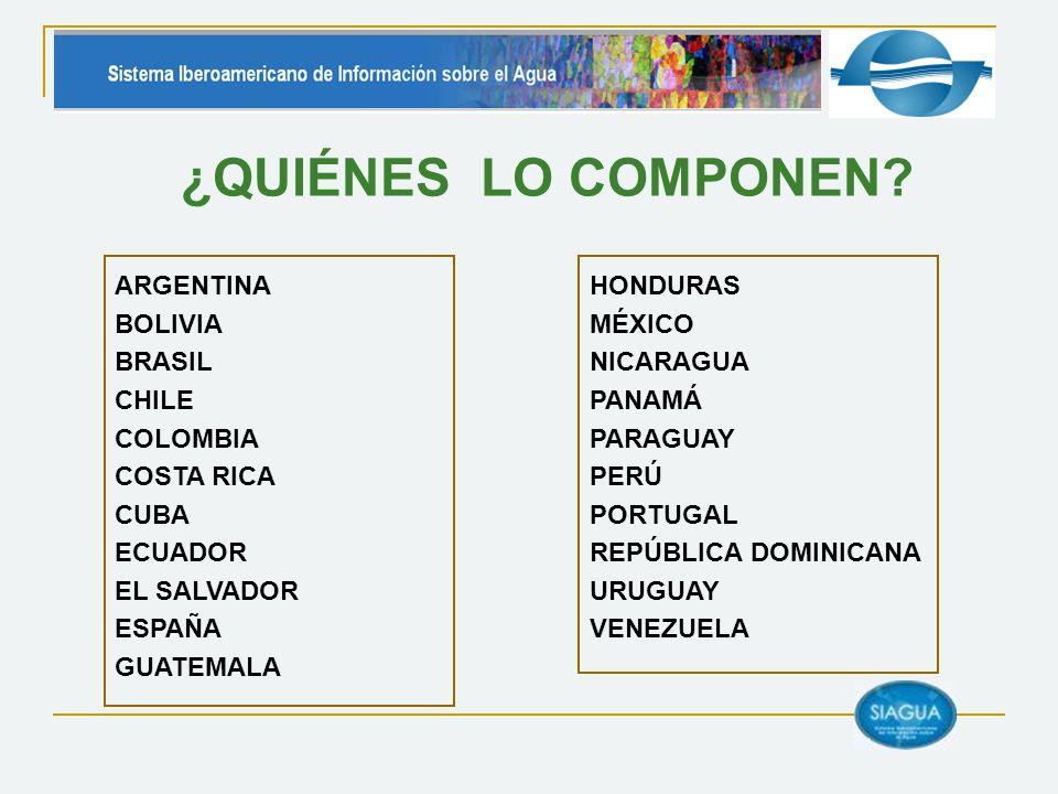¿QUIÉNES LO COMPONEN ARGENTINA BOLIVIA BRASIL CHILE COLOMBIA