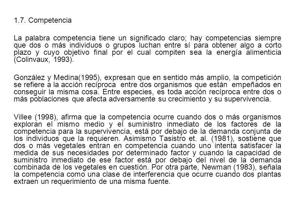 1.7. Competencia
