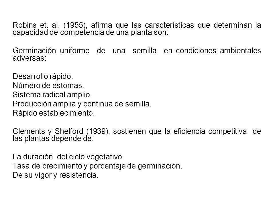 Robins et. al. (1955), afirma que las características que determinan la capacidad de competencia de una planta son: