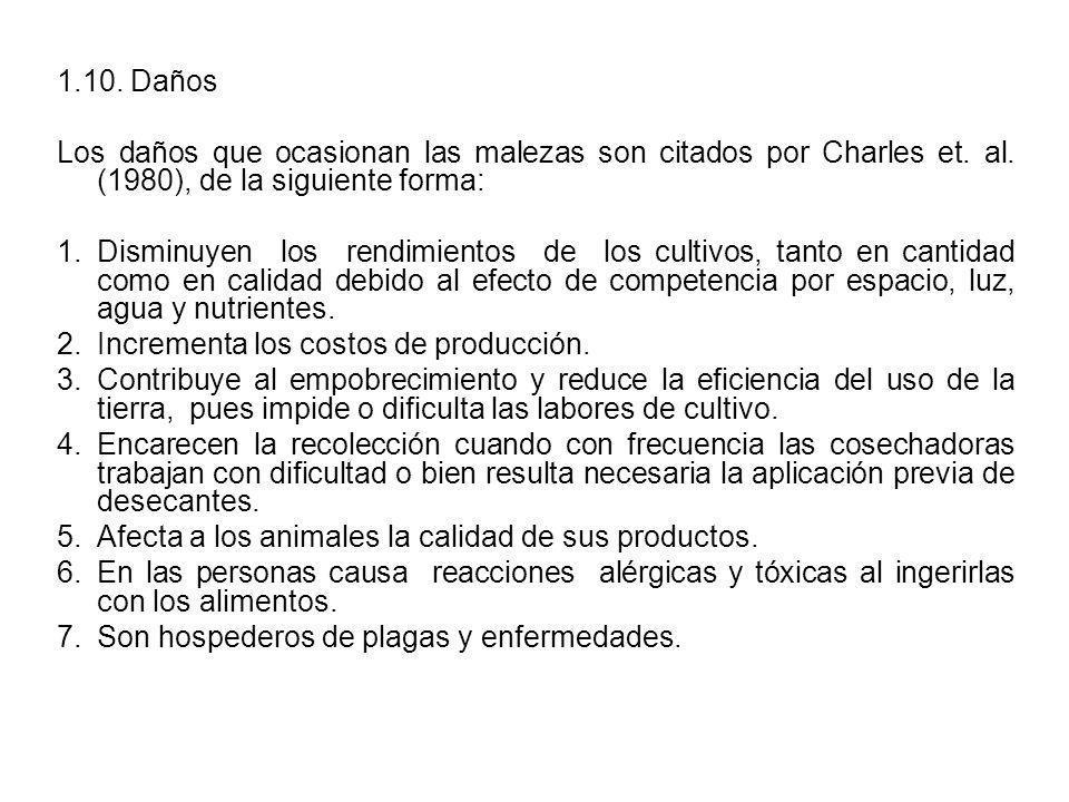 1.10. Daños Los daños que ocasionan las malezas son citados por Charles et. al. (1980), de la siguiente forma: