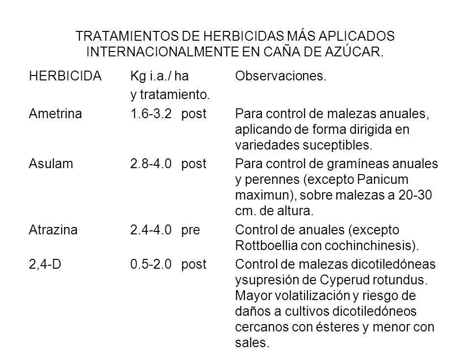 TRATAMIENTOS DE HERBICIDAS MÁS APLICADOS INTERNACIONALMENTE EN CAÑA DE AZÚCAR.