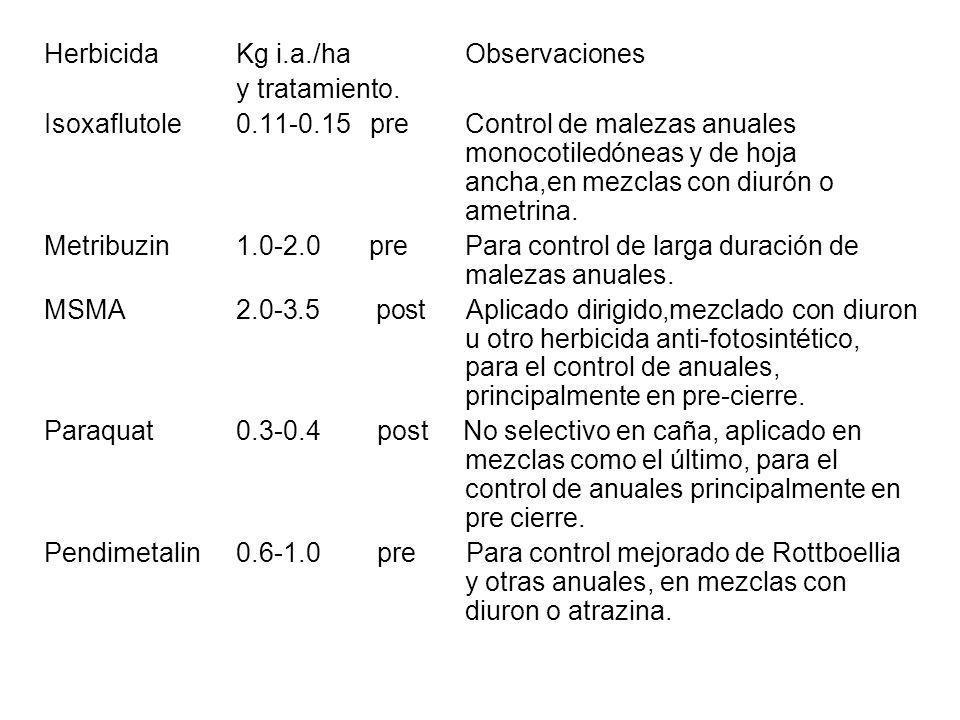 Herbicida Kg i.a./ha Observaciones