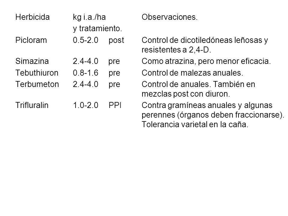 Herbicida kg i.a./ha Observaciones.