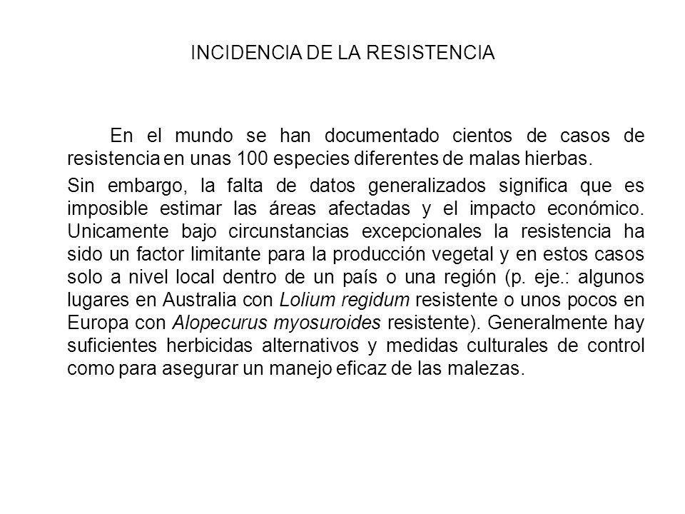 INCIDENCIA DE LA RESISTENCIA