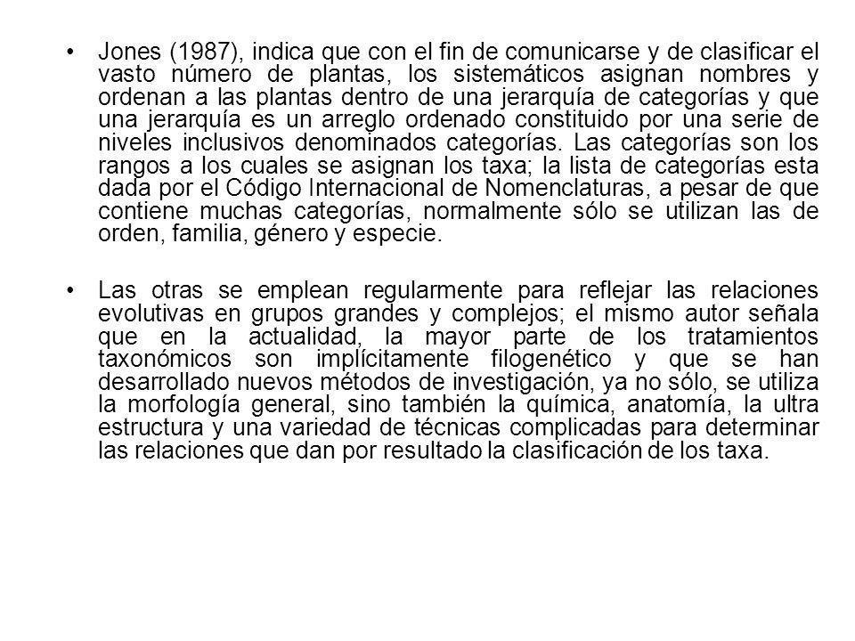 Jones (1987), indica que con el fin de comunicarse y de clasificar el vasto número de plantas, los sistemáticos asignan nombres y ordenan a las plantas dentro de una jerarquía de categorías y que una jerarquía es un arreglo ordenado constituido por una serie de niveles inclusivos denominados categorías. Las categorías son los rangos a los cuales se asignan los taxa; la lista de categorías esta dada por el Código Internacional de Nomenclaturas, a pesar de que contiene muchas categorías, normalmente sólo se utilizan las de orden, familia, género y especie.