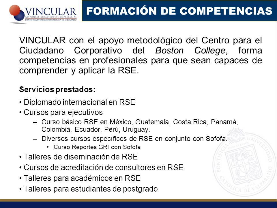 FORMACIÓN DE COMPETENCIAS
