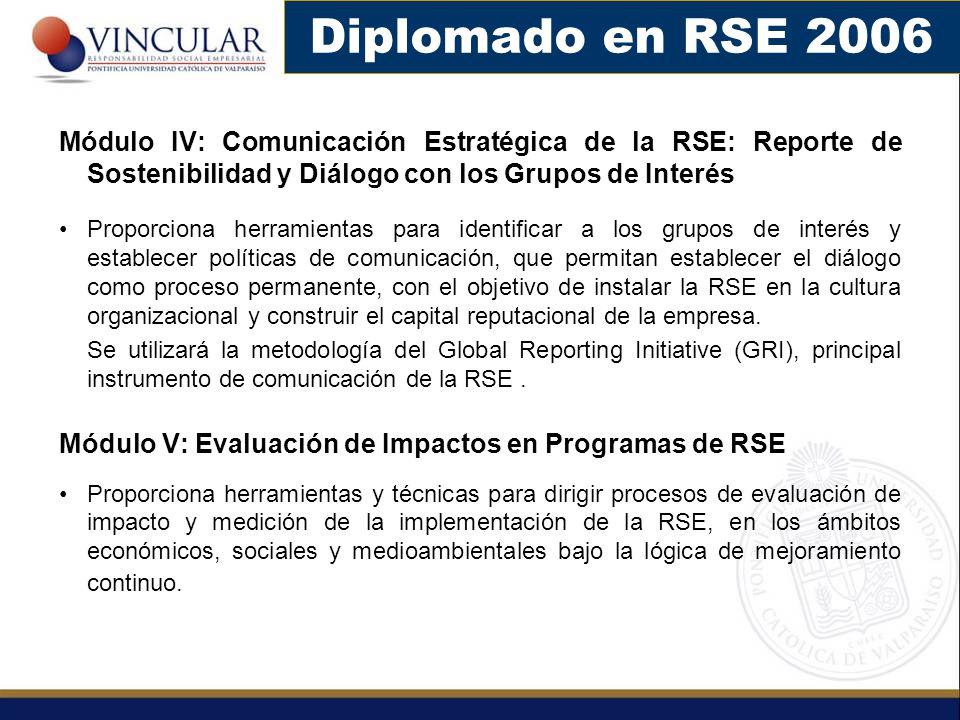 Diplomado en RSE 2006 Módulo IV: Comunicación Estratégica de la RSE: Reporte de Sostenibilidad y Diálogo con los Grupos de Interés.