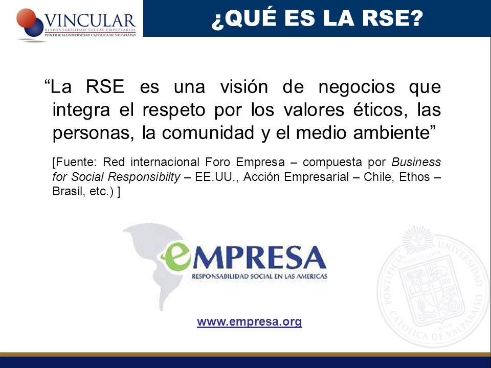¿QUÉ ES LA RSE La RSE es una visión de negocios que integra el respeto por los valores éticos, las personas, la comunidad y el medio ambiente