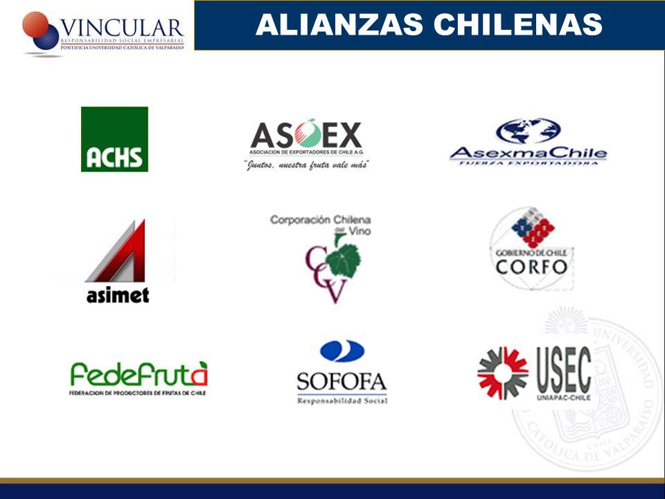 ALIANZAS CHILENAS