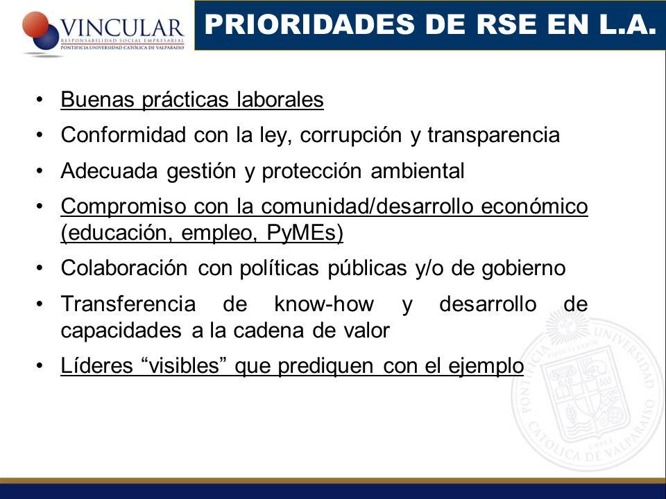 PRIORIDADES DE RSE EN L.A.
