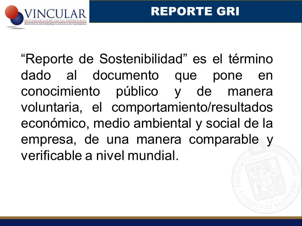 REPORTE GRI