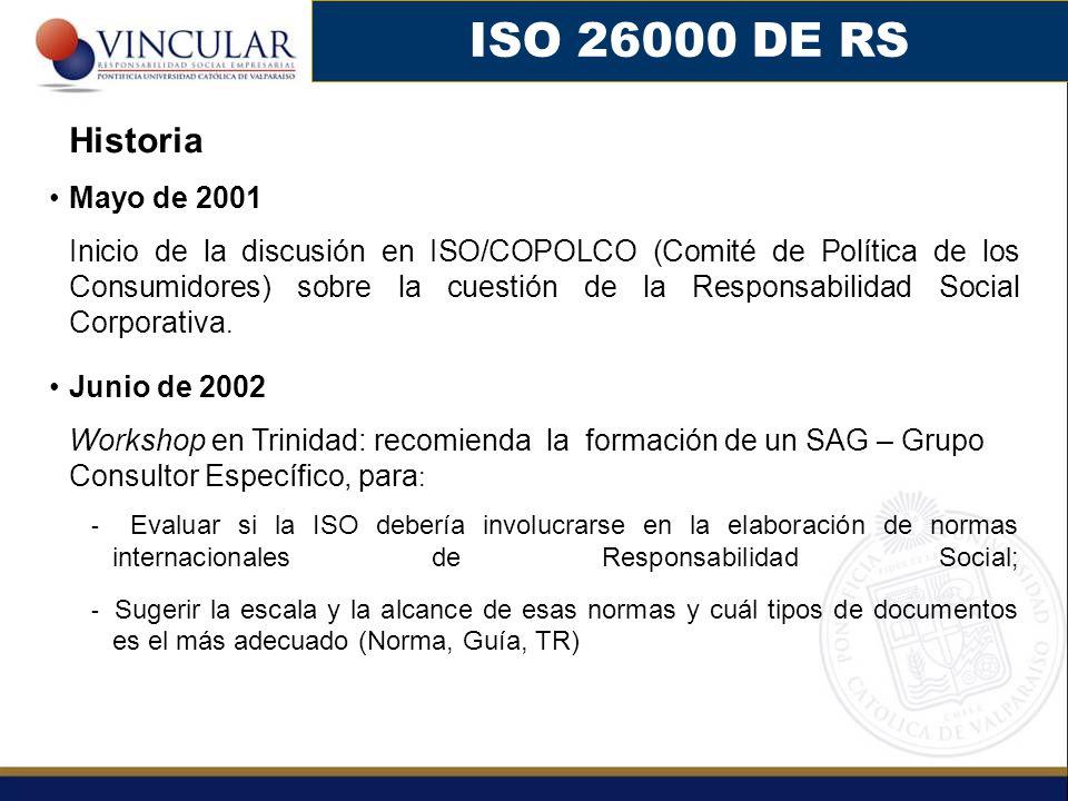 ISO 26000 DE RS Historia Mayo de 2001 Junio de 2002