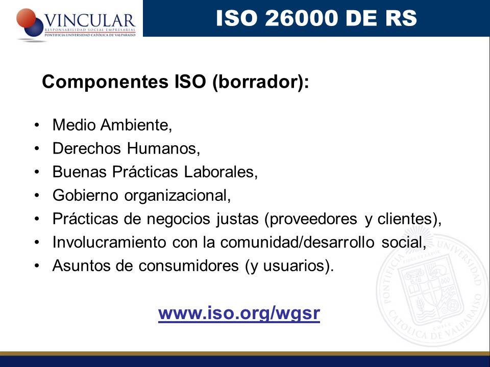 ISO 26000 DE RS Componentes ISO (borrador): www.iso.org/wgsr