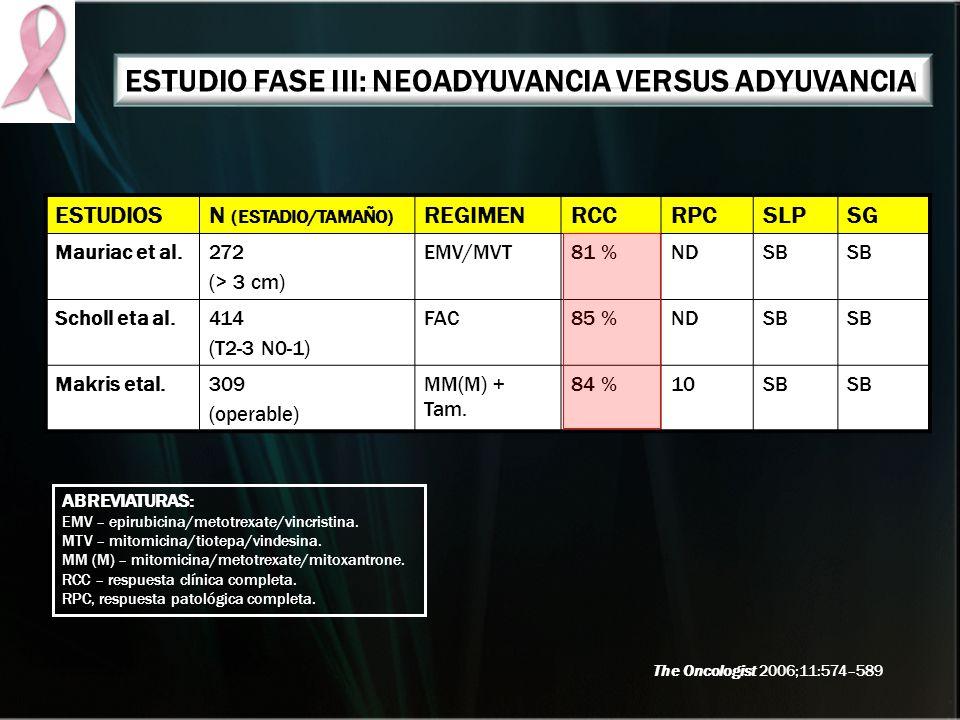 ESTUDIO FASE III: NEOADYUVANCIA VERSUS ADYUVANCIA