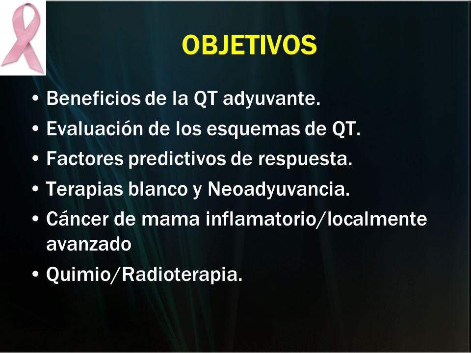 OBJETIVOS Beneficios de la QT adyuvante.