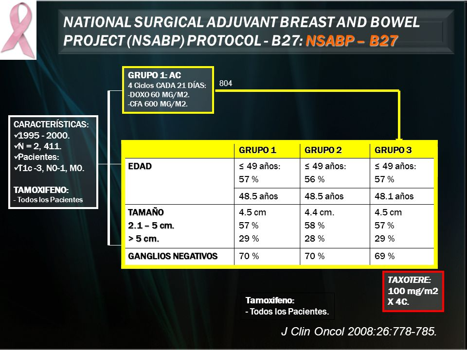 NATIONAL SURGICAL ADJUVANT BREAST AND BOWEL PROJECT (NSABP) PROTOCOL - B27: NSABP – B27