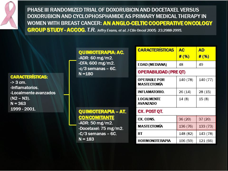 PHASE III RANDOMIZED TRIAL OF DOXORUBICIN AND DOCETAXEL VERSUS DOXORUBICIN AND CYCLOPHOSPHAMIDE AS PRIMARY MEDICAL THERAPY IN WOMEN WITH BREAST CANCER: AN ANGLO-CELTIC COOPERATIVE ONCOLOGY GROUP STUDY - ACCOG. T.R. Jeffry Evans, et al. J Clin Oncol 2005; 23:2988-2995.